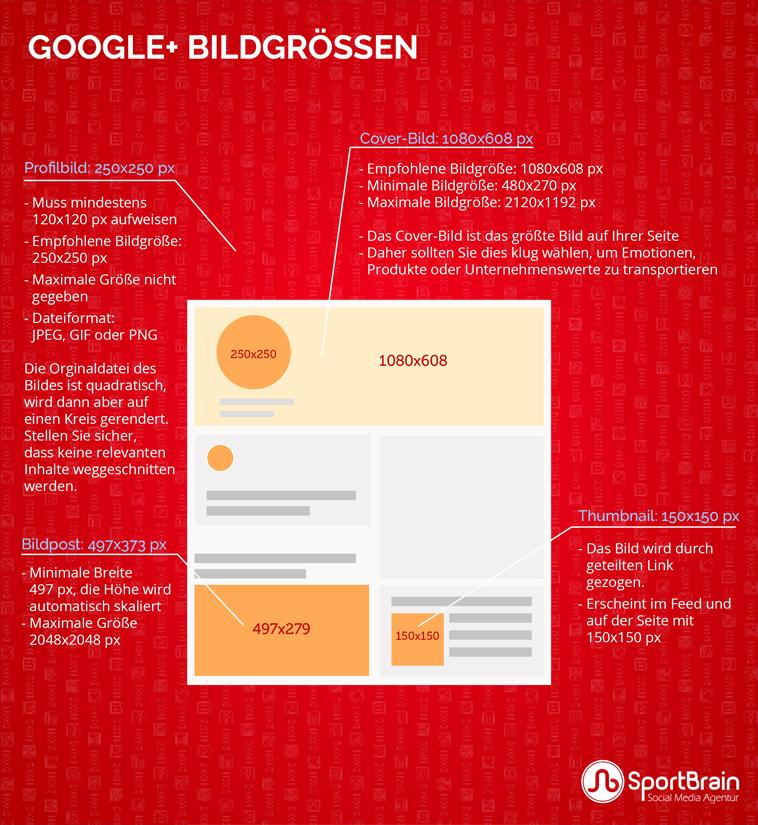 Blogbeitrag_Google_Groessen