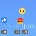 Die neune Facebook Reactions steigern Interaktion und Reichweite.