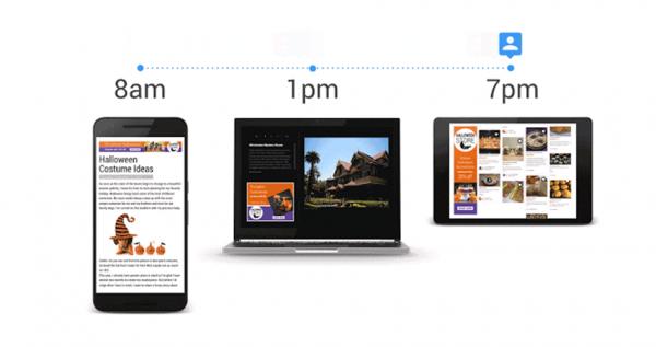 Morgens, mittags, abends: Dank Cross Device Retargeting können Werbetreibende Kunden überall mit Anzeigen erreichen.   Bild: Screenshots/Google