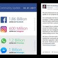 Facebook Quartalszahlen Q4/2016